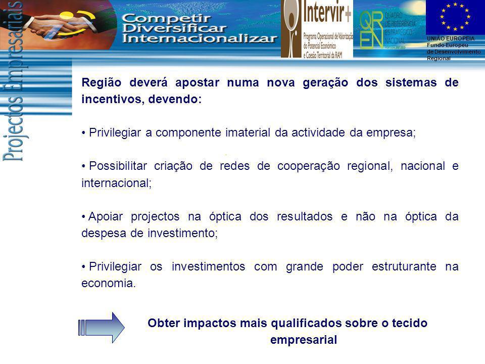 Obter impactos mais qualificados sobre o tecido empresarial