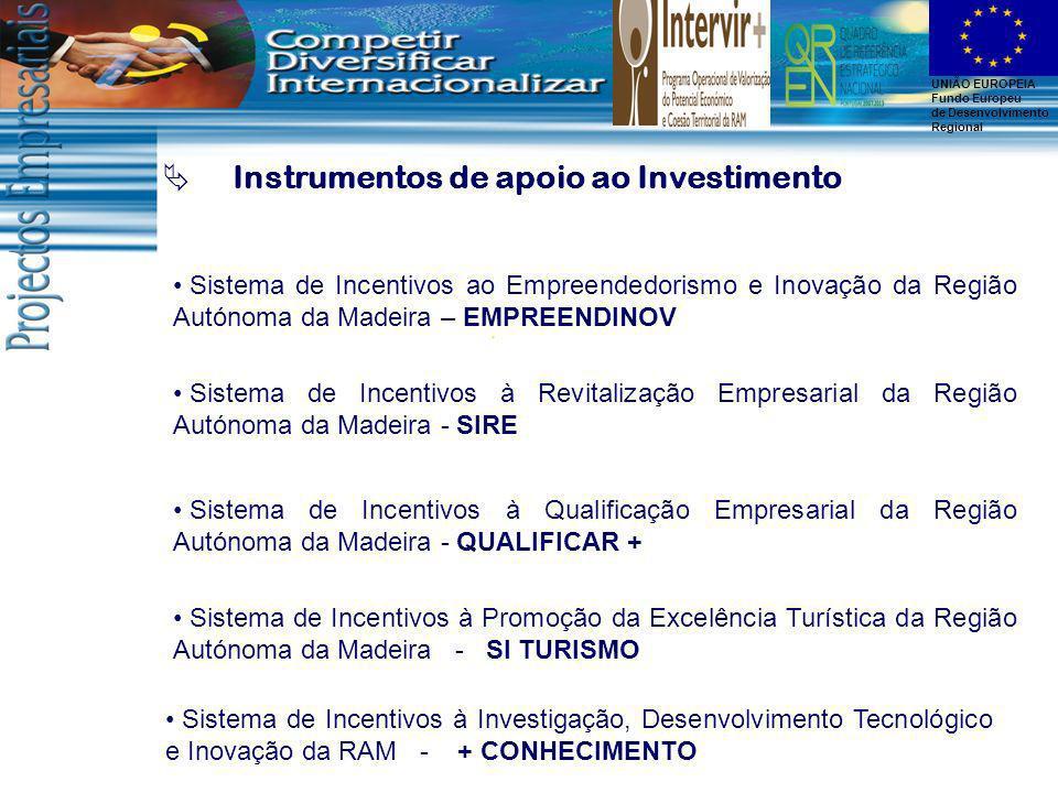 Instrumentos de apoio ao Investimento