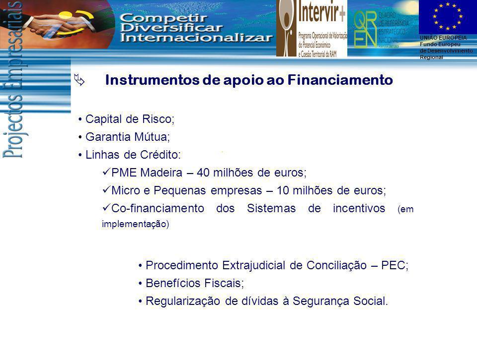 Instrumentos de apoio ao Financiamento