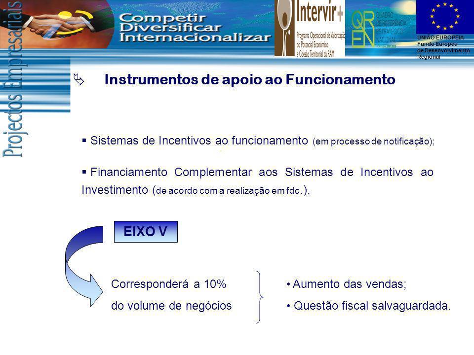Instrumentos de apoio ao Funcionamento