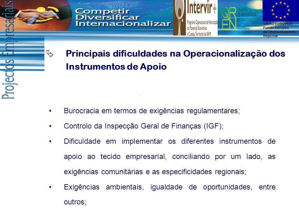 Principais dificuldades na Operacionalização dos Instrumentos de Apoio