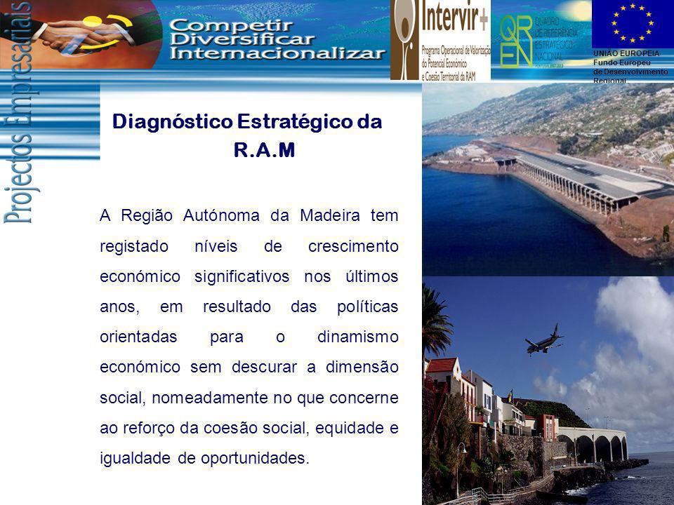 Diagnóstico Estratégico da R.A.M