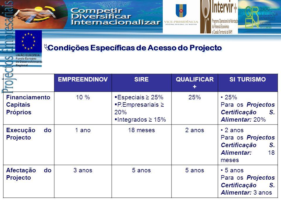 Condições Específicas de Acesso do Projecto