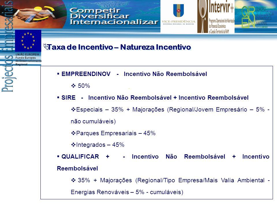 Taxa de Incentivo – Natureza Incentivo