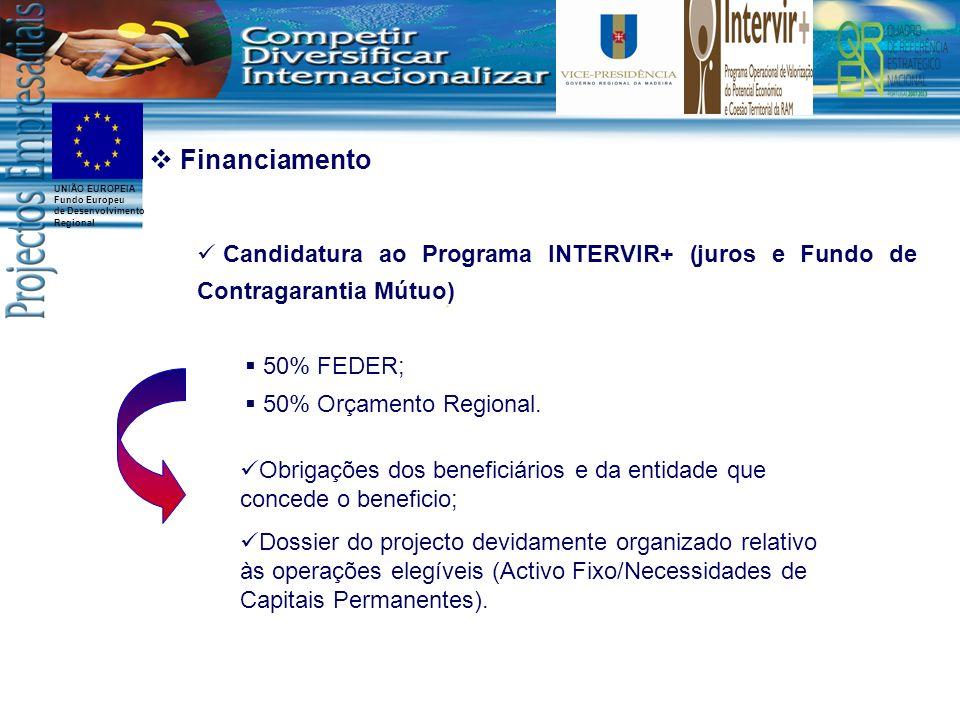 FinanciamentoCandidatura ao Programa INTERVIR+ (juros e Fundo de Contragarantia Mútuo) 50% FEDER; 50% Orçamento Regional.