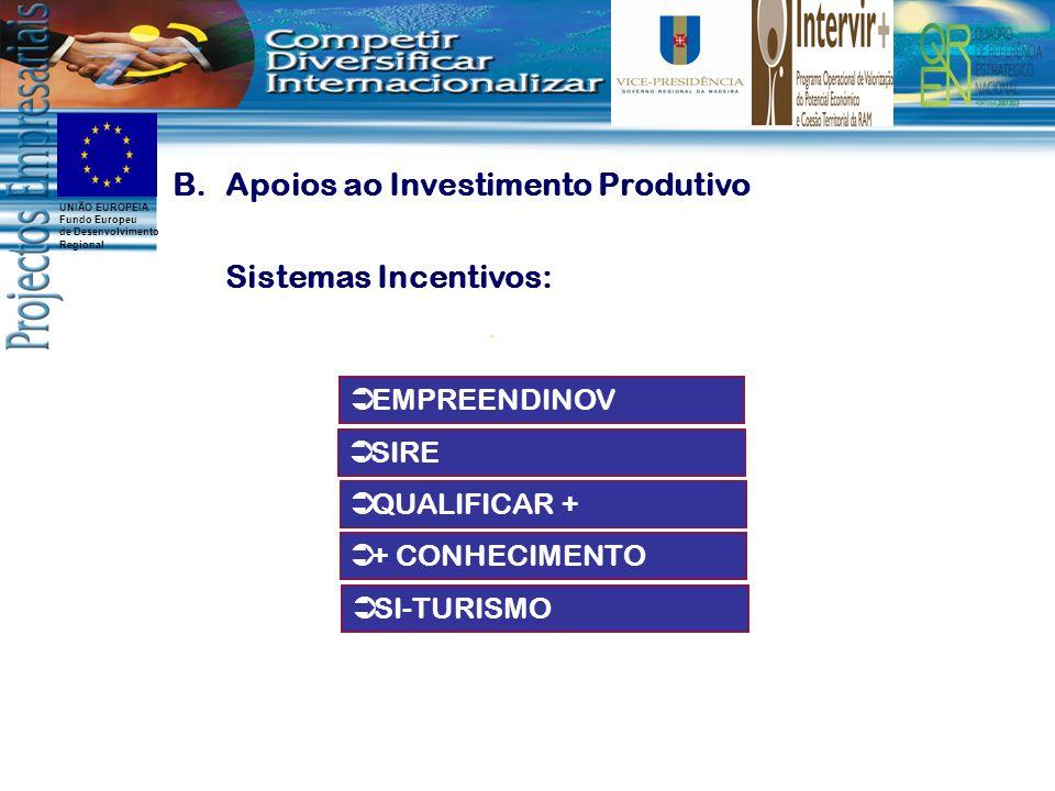 Apoios ao Investimento Produtivo Sistemas Incentivos: