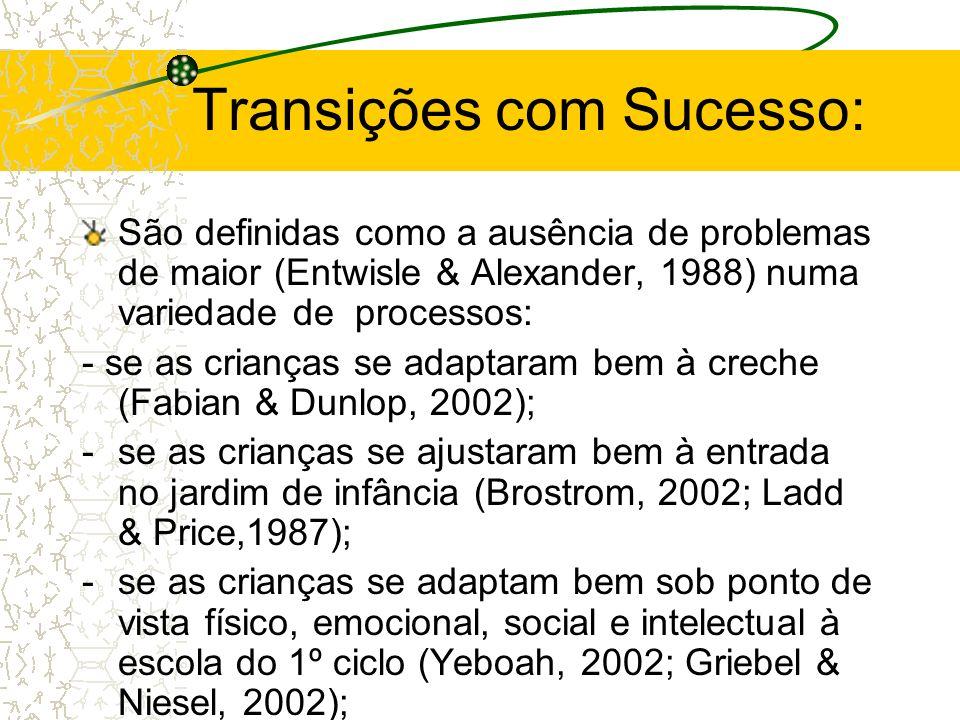 Transições com Sucesso: