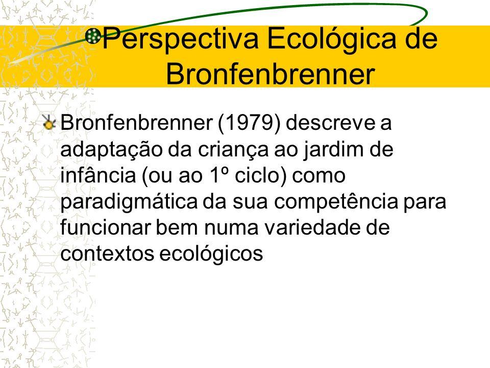 Perspectiva Ecológica de Bronfenbrenner
