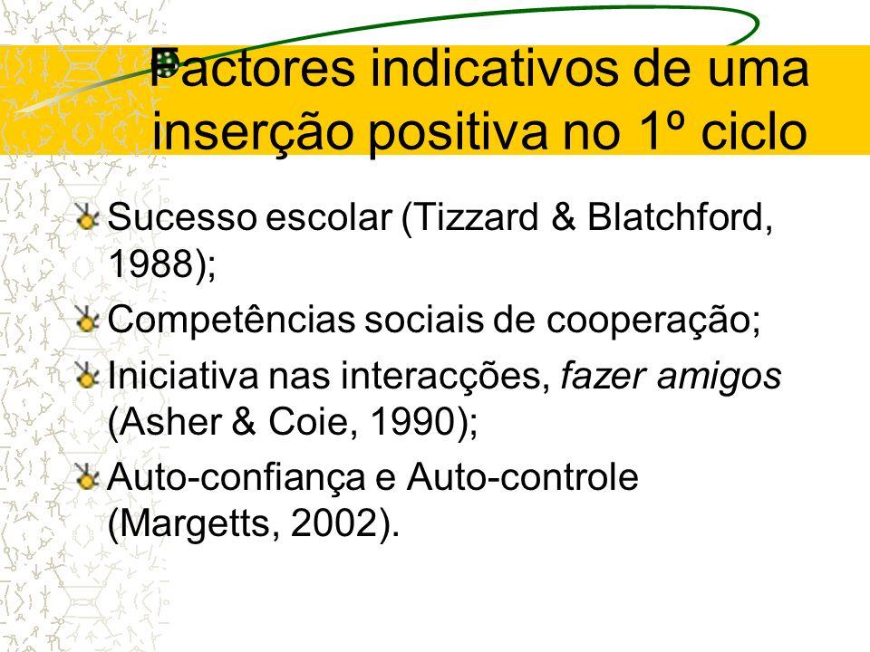 Factores indicativos de uma inserção positiva no 1º ciclo
