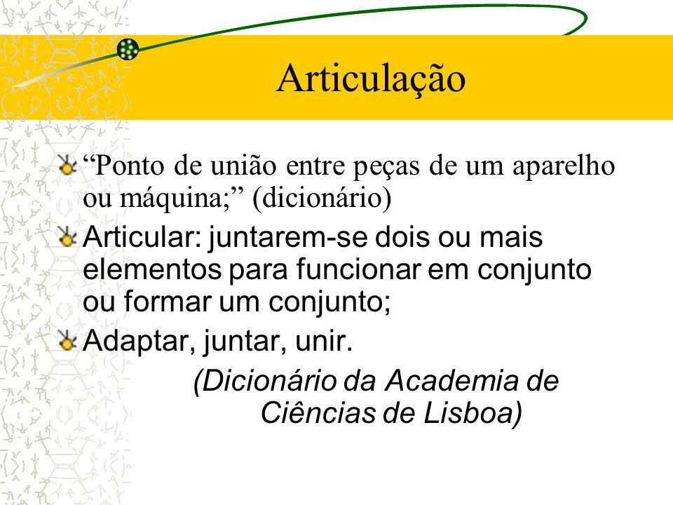 Articulação Ponto de união entre peças de um aparelho ou máquina; (dicionário)