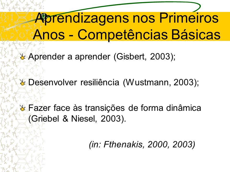 Aprendizagens nos Primeiros Anos - Competências Básicas