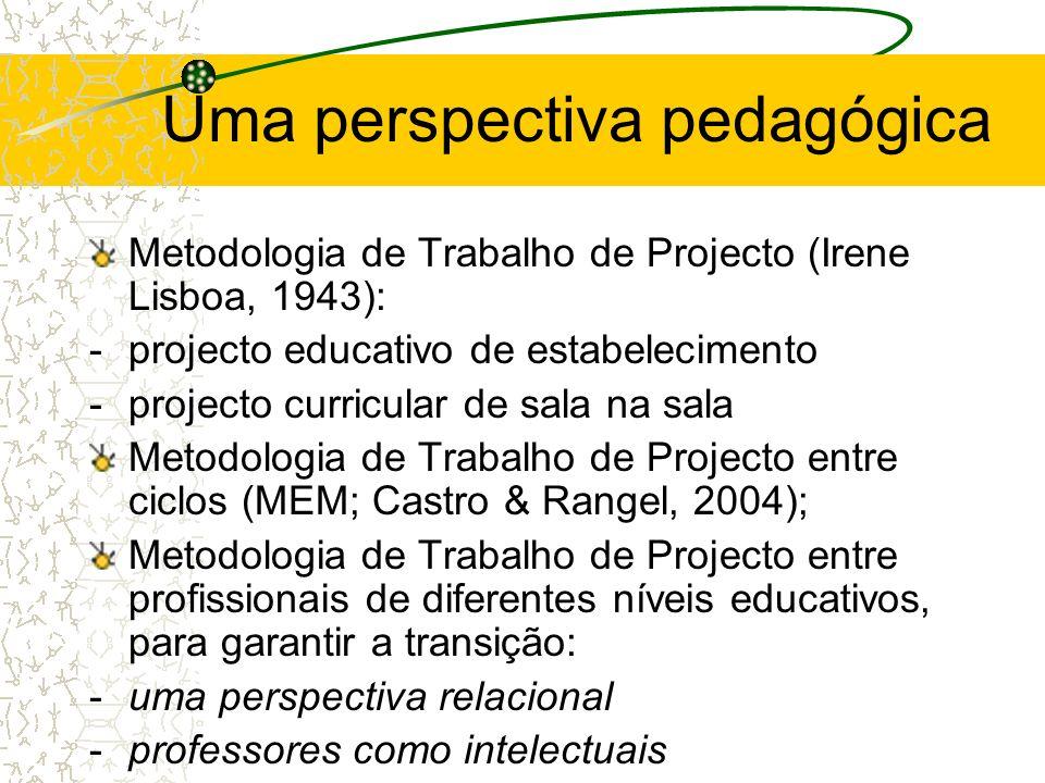 Uma perspectiva pedagógica