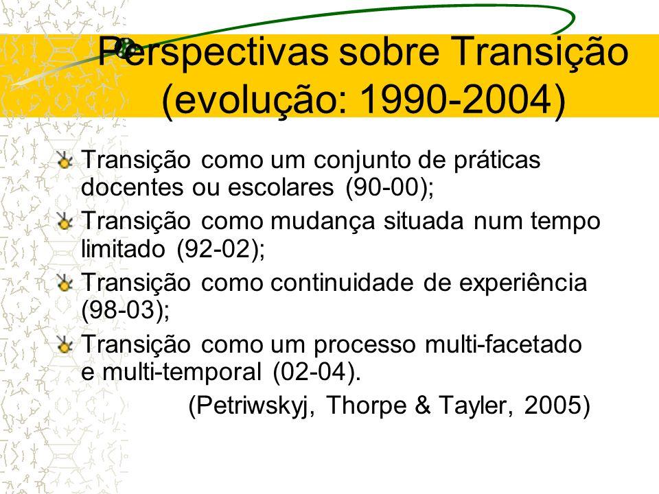 Perspectivas sobre Transição (evolução: 1990-2004)