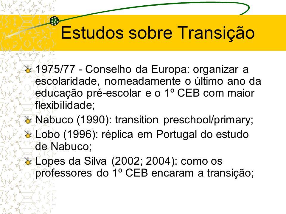 Estudos sobre Transição