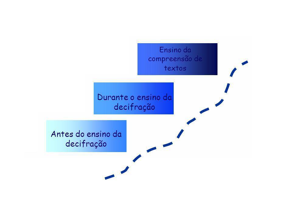 Durante o ensino da decifração