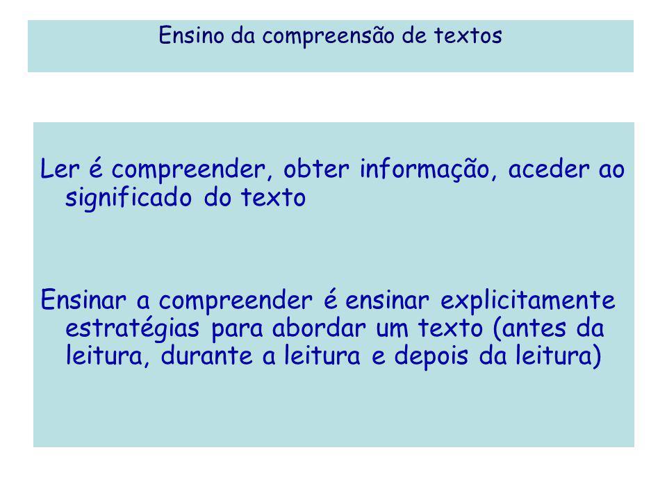 Ensino da compreensão de textos