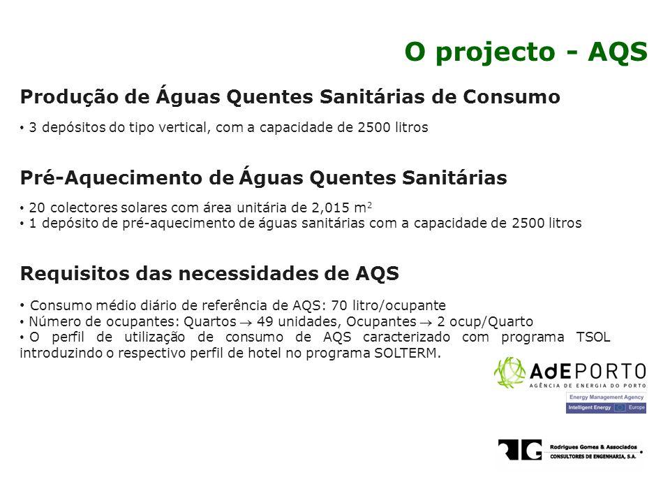 O projecto - AQS Produção de Águas Quentes Sanitárias de Consumo