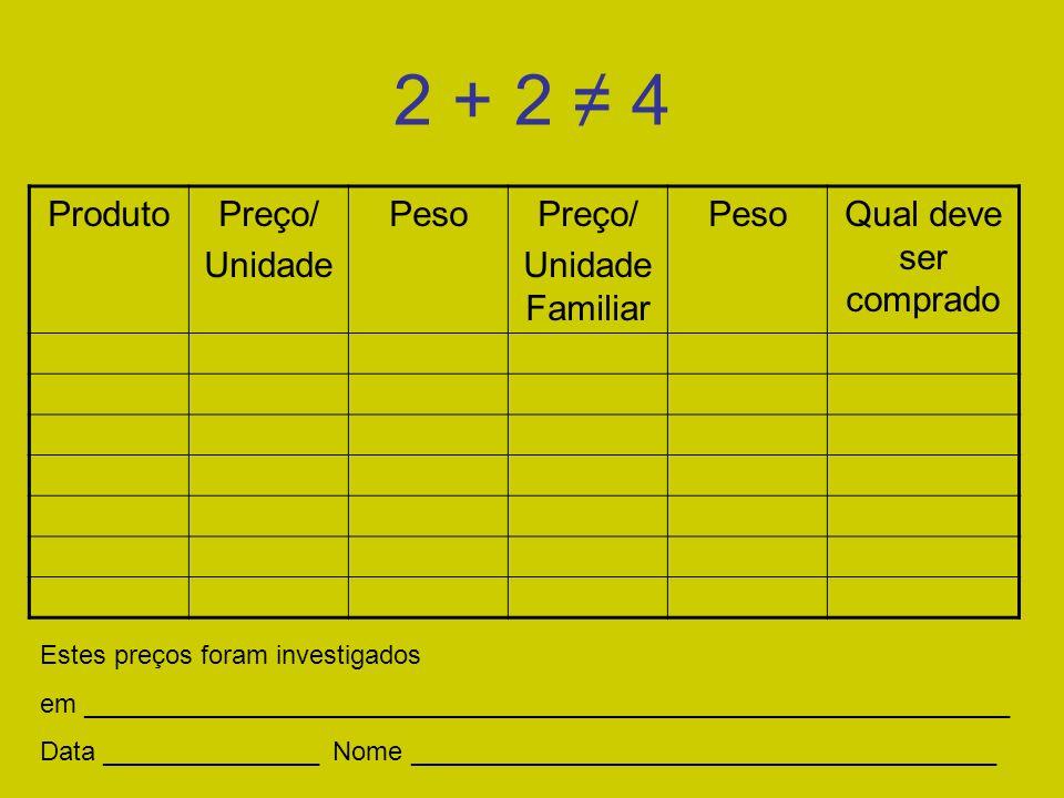 2 + 2 ≠ 4 Produto Preço/ Unidade Peso Unidade Familiar