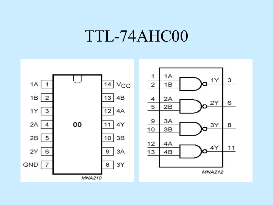 TTL-74AHC00