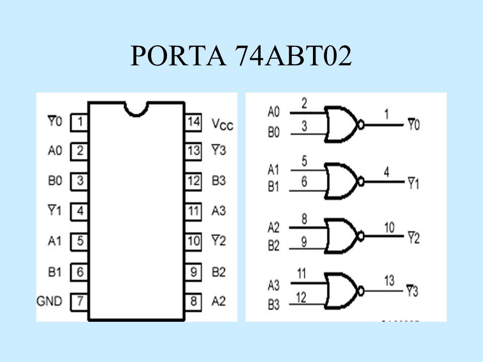 PORTA 74ABT02