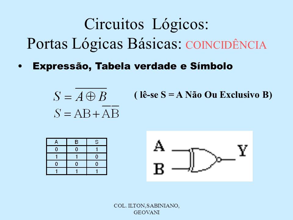 Circuitos Lógicos: Portas Lógicas Básicas: COINCIDÊNCIA