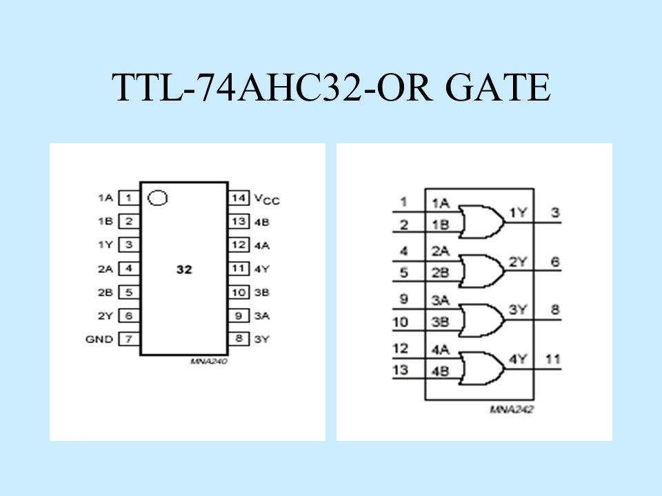 TTL-74AHC32-OR GATE