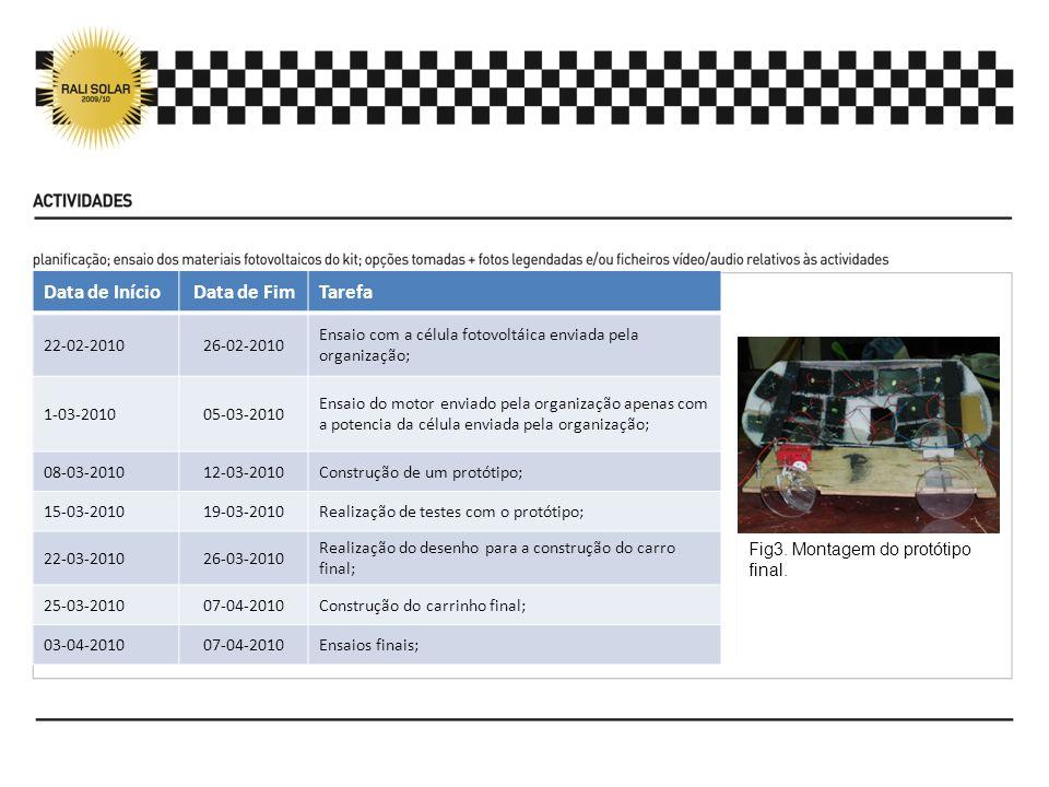 Data de Início Data de Fim Tarefa 22-02-2010 26-02-2010