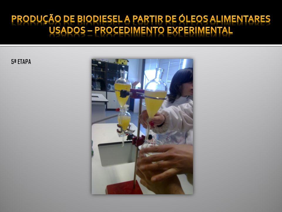 Produção de Biodiesel a partir de óleos alimentares usados – Procedimento Experimental