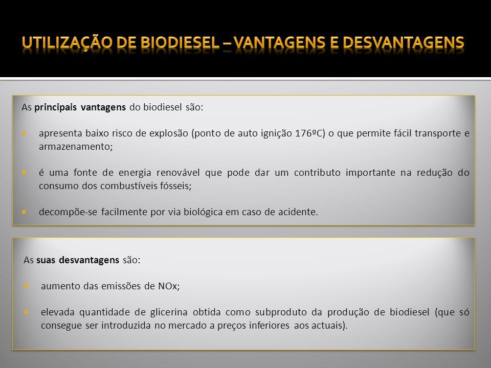 Utilização de Biodiesel – Vantagens e Desvantagens