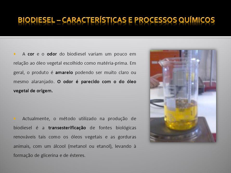 Biodiesel – Características e Processos Químicos