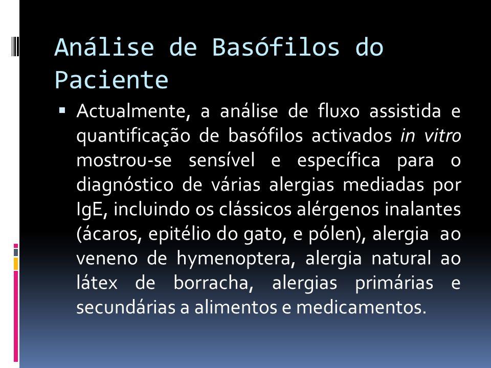 Análise de Basófilos do Paciente