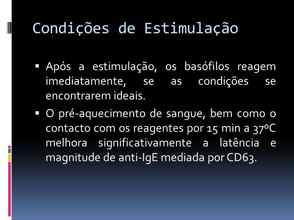Condições de Estimulação