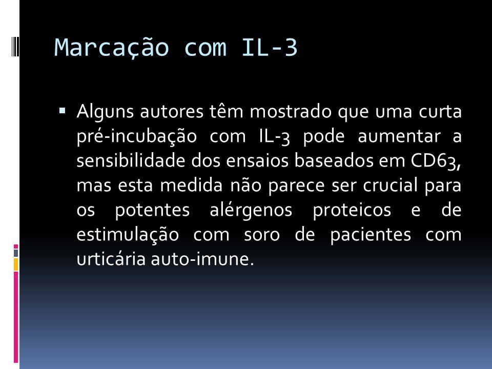 Marcação com IL-3