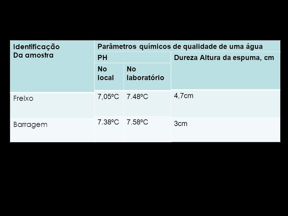 Identificação Da amostra. Freixo. Barragem. Parâmetros químicos de qualidade de uma água. PH. Dureza Altura da espuma, cm.