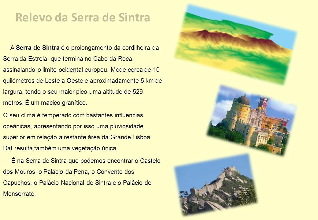Relevo da Serra de Sintra