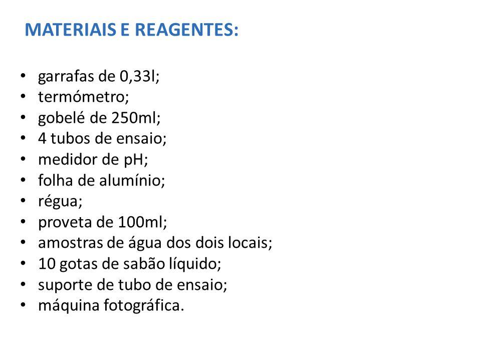 MATERIAIS E REAGENTES: