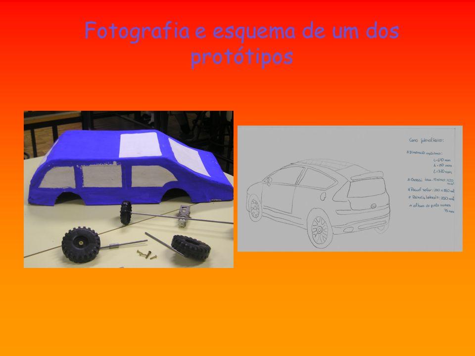 Fotografia e esquema de um dos protótipos
