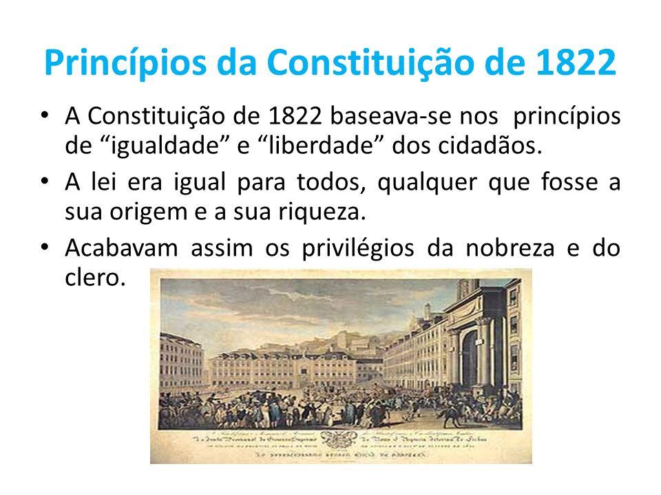 Princípios da Constituição de 1822