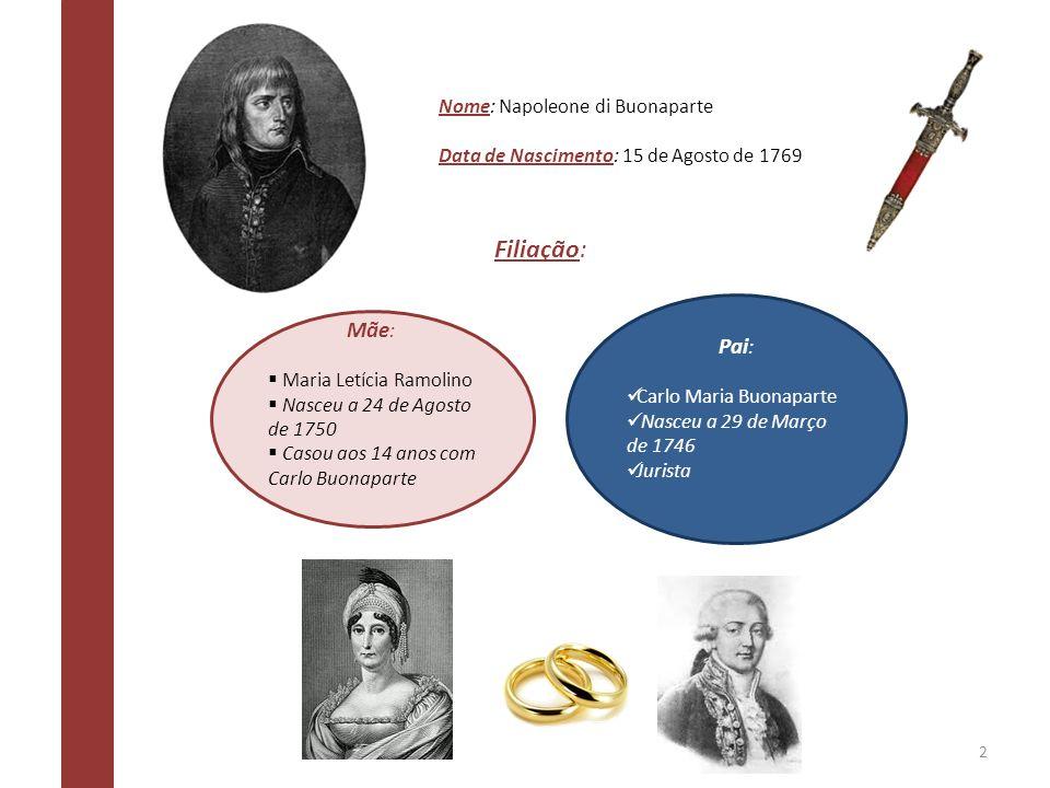 Filiação: Pai: Mãe: Nome: Napoleone di Buonaparte