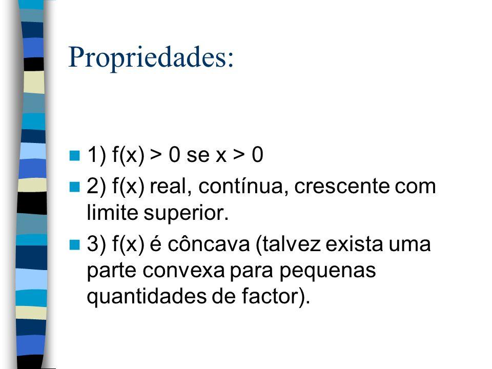 Propriedades: 1) f(x) > 0 se x > 0