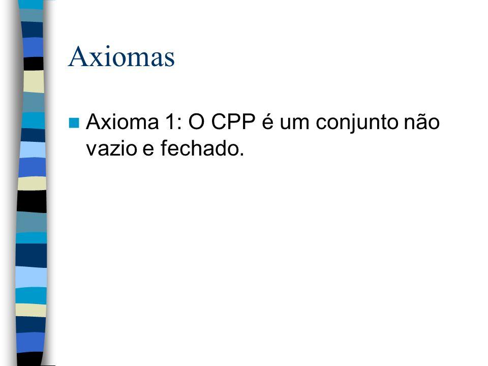 Axiomas Axioma 1: O CPP é um conjunto não vazio e fechado.