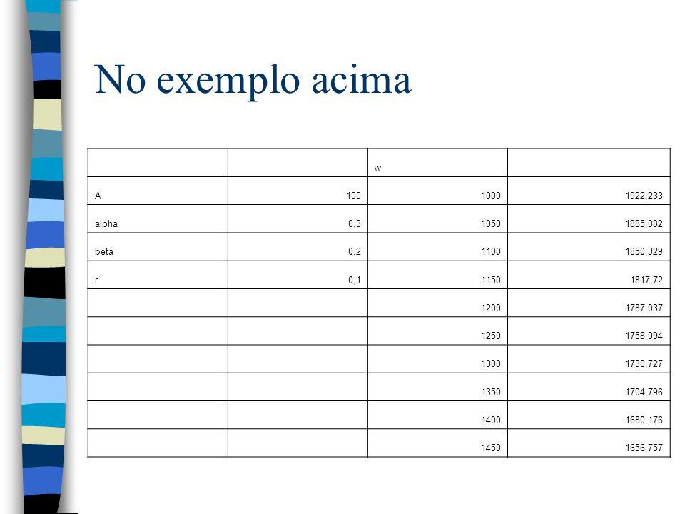 No exemplo acima w A 100 1000 1922,233 alpha 0,3 1050 1885,082 beta