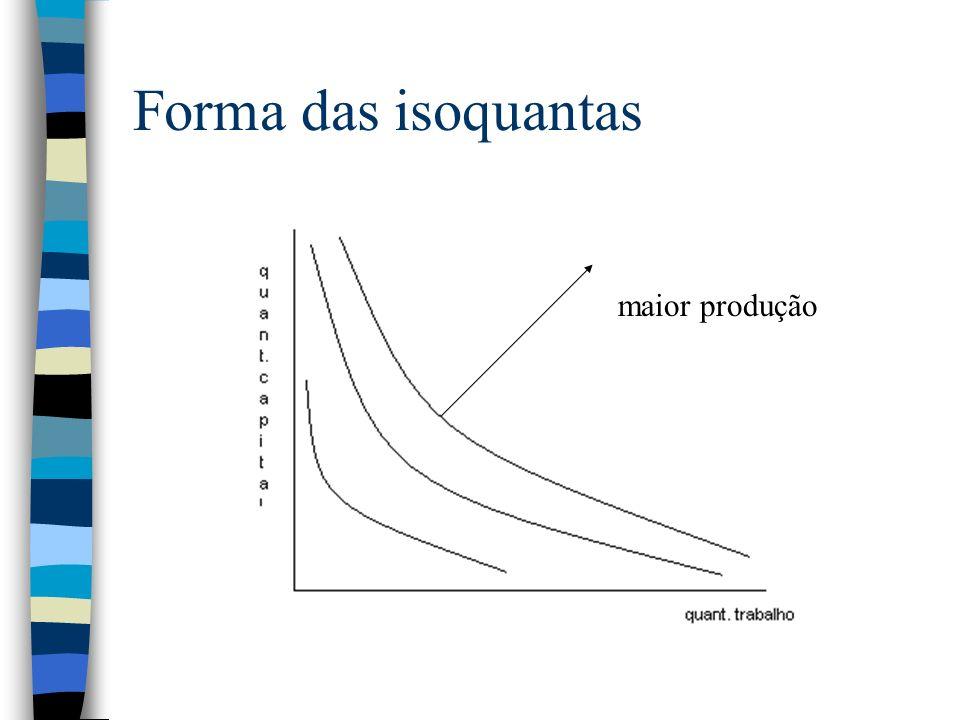 Forma das isoquantas maior produção