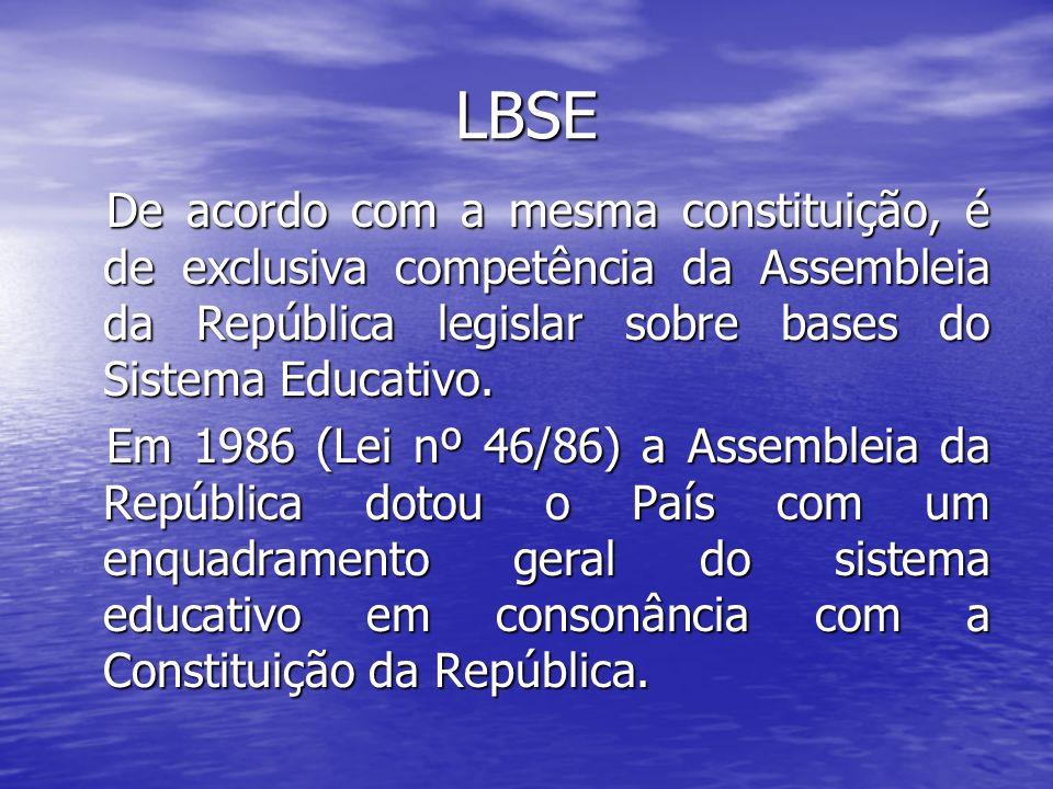 LBSE De acordo com a mesma constituição, é de exclusiva competência da Assembleia da República legislar sobre bases do Sistema Educativo.
