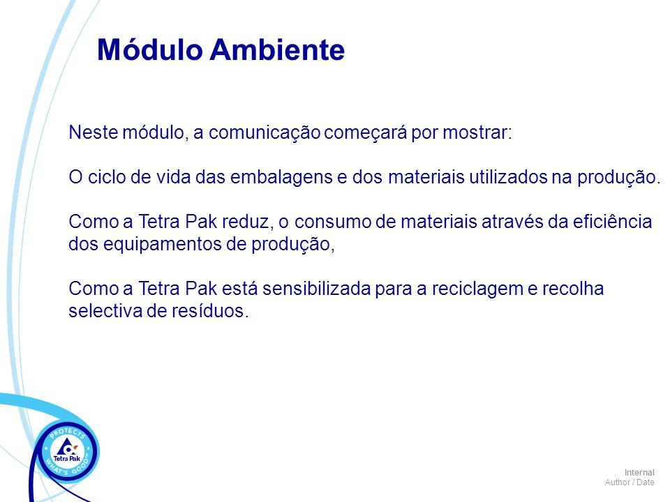 Módulo Ambiente Neste módulo, a comunicação começará por mostrar: