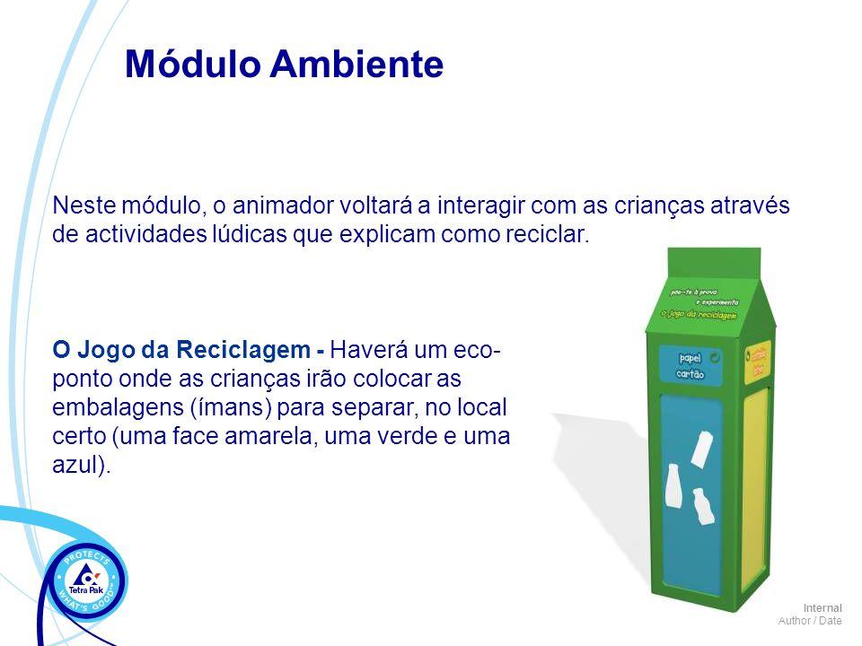 Módulo Ambiente Neste módulo, o animador voltará a interagir com as crianças através de actividades lúdicas que explicam como reciclar.