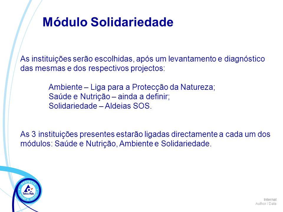 Módulo Solidariedade As instituições serão escolhidas, após um levantamento e diagnóstico das mesmas e dos respectivos projectos:
