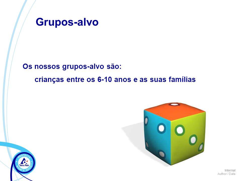 Grupos-alvo Os nossos grupos-alvo são: