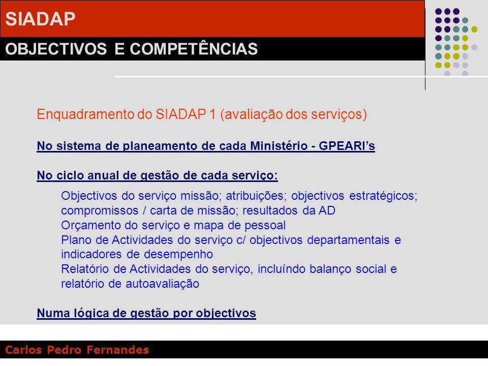 Enquadramento do SIADAP 1 (avaliação dos serviços)