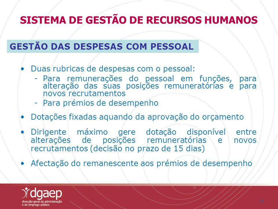 SISTEMA DE GESTÃO DE RECURSOS HUMANOS